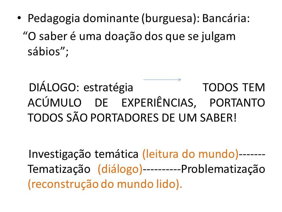 Pedagogia dominante (burguesa): Bancária: O saber é uma doação dos que se julgam sábios; DIÁLOGO: estratégia TODOS TEM ACÚMULO DE EXPERIÊNCIAS, PORTAN