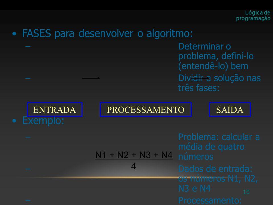 11 Algoritmo: –Início –Ler o primeiro número –Ler o segundo número –Ler o terceiro número –Ler o quarto número –Somar todos os números –Dividir a soma por 4 –Mostrar o resultado da divisão –Fim Lógica de programação