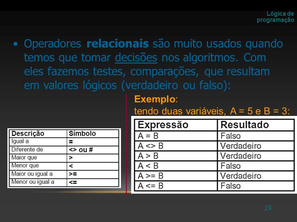 20 Exercícios 6) Tendo as variáveis SALARIO, IR e SALLIQ, e considerando os valores abaixo, informe se as expressões são verdadeiras ou falsas.