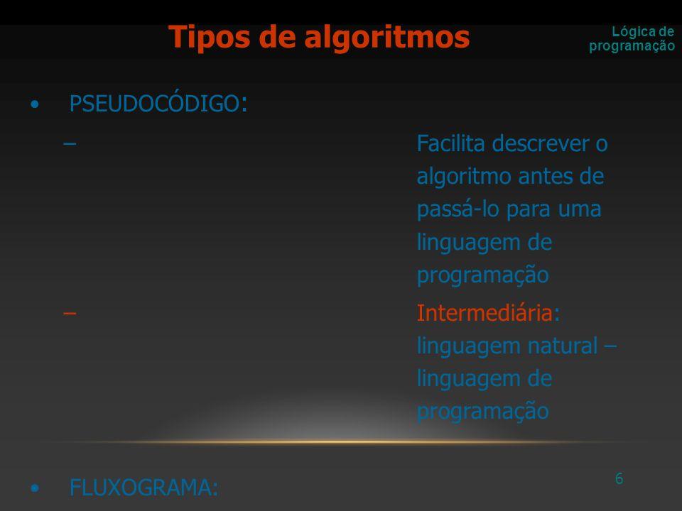 ESTRUTURA DE UM ALGORITMO 7 Algoritmo Var Const Inicio escrever ler testar calcular Fim. Comandos