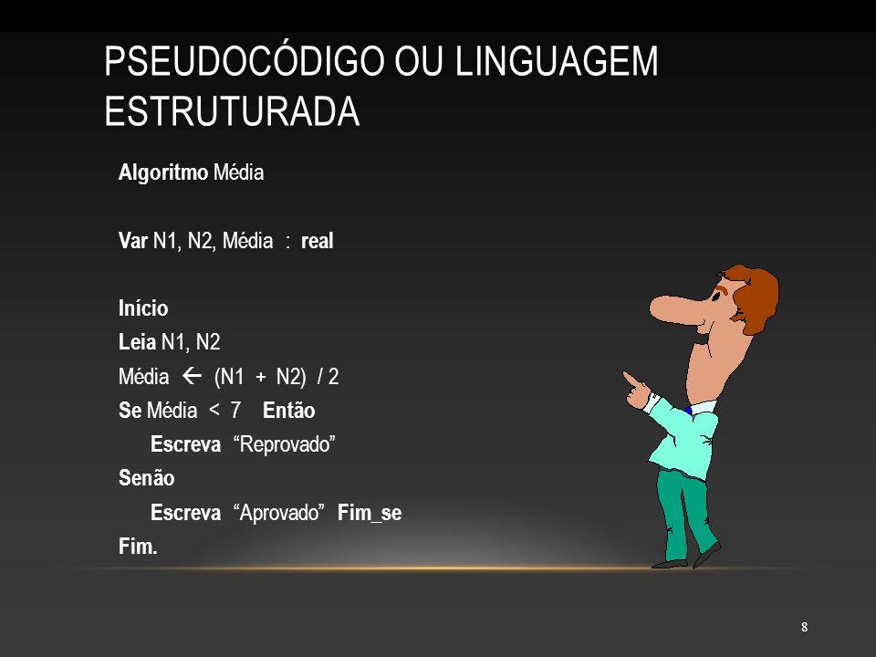 9 Início Média > 7 Reprovado Fim.S. Aprovado Média (N1+N2)/2 Ler N1, N2.N. Fluxograma Convencional