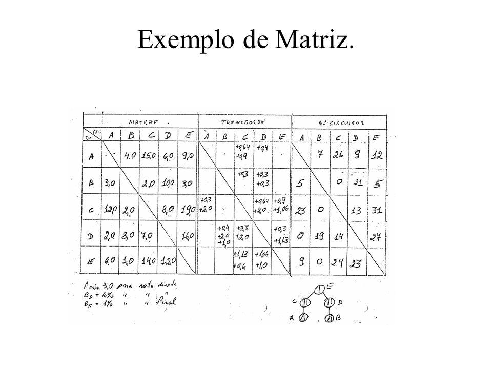 Exemplo de Matriz.