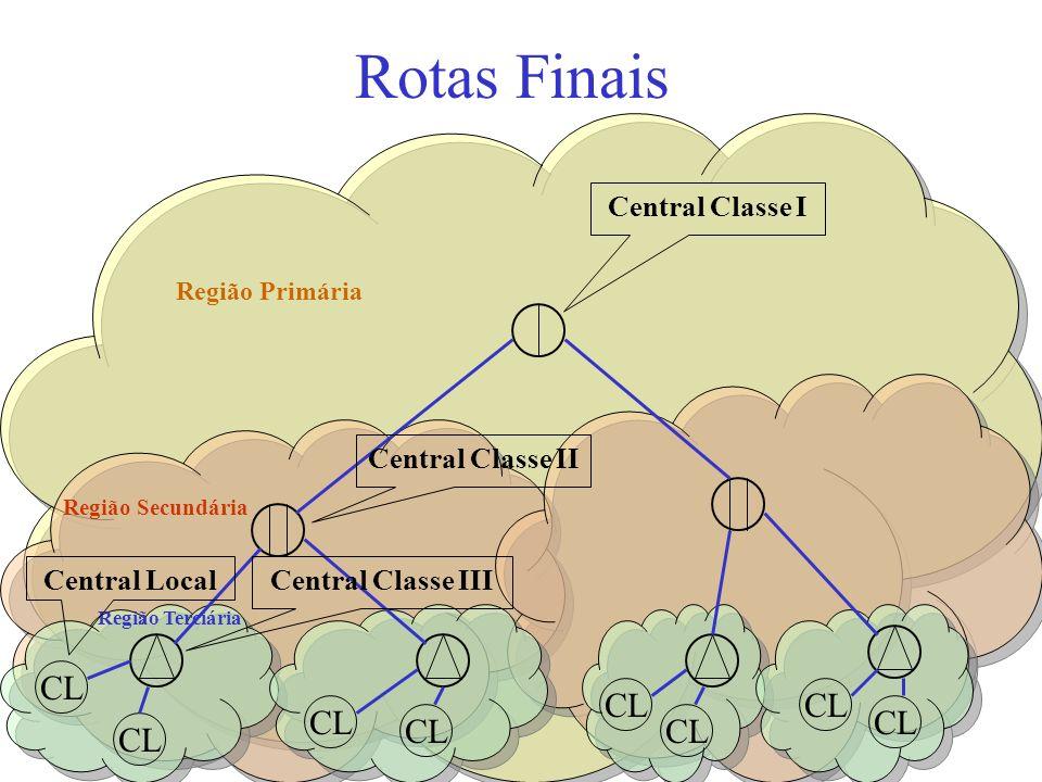 Rotas Finais CL Região Terciária Região Secundária Região Primária Central Classe I Central Classe II Central Classe IIICentral Local