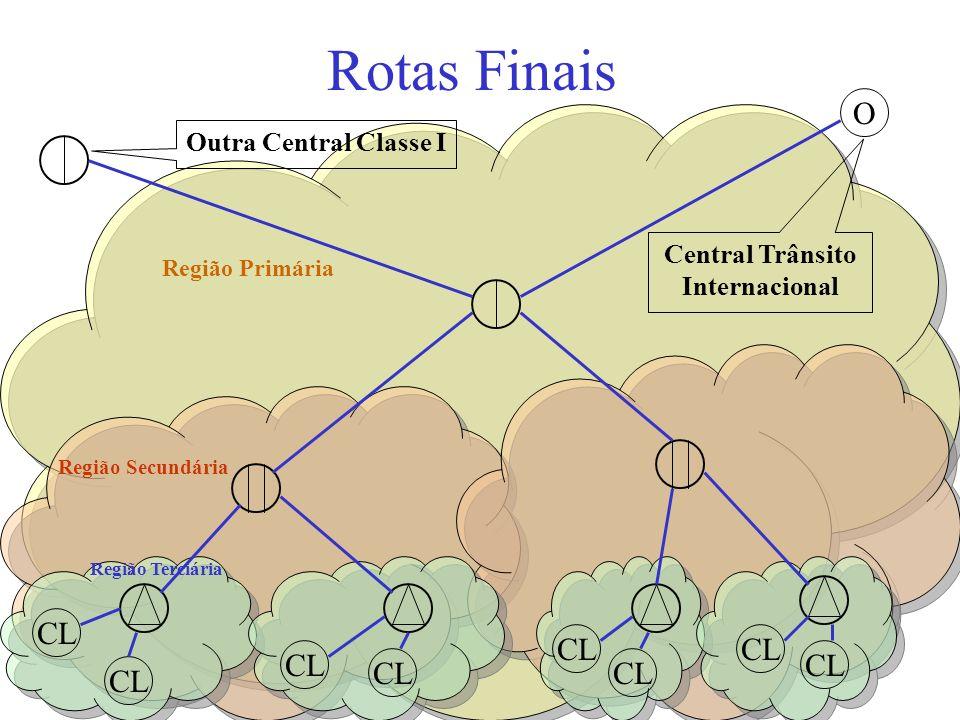 Rotas Finais CL Região Terciária Região Secundária Região Primária O Central Trânsito Internacional Outra Central Classe I