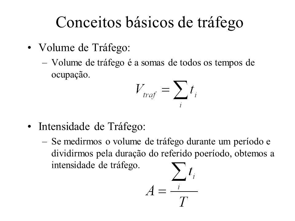 Conceitos básicos de tráfego Volume de Tráfego: –Volume de tráfego é a somas de todos os tempos de ocupação.
