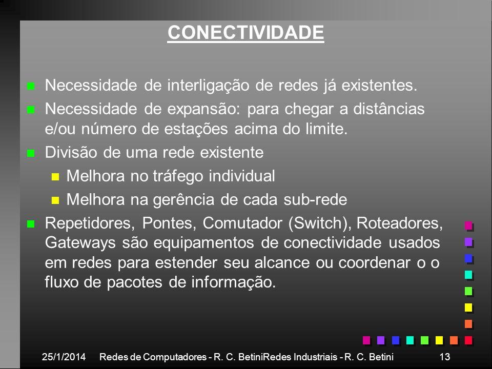 25/1/2014Redes de Computadores - R. C. BetiniRedes Industriais - R. C. Betini13 CONECTIVIDADE n n Necessidade de interligação de redes já existentes.