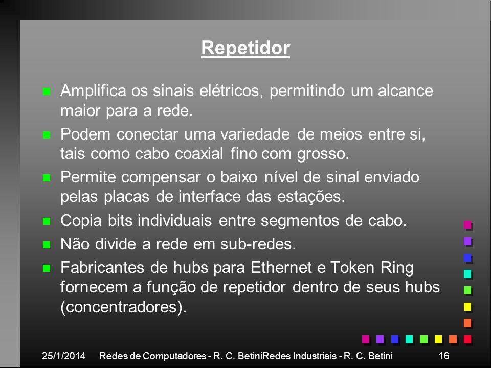 25/1/2014Redes de Computadores - R. C. BetiniRedes Industriais - R. C. Betini16 Repetidor n n Amplifica os sinais elétricos, permitindo um alcance mai