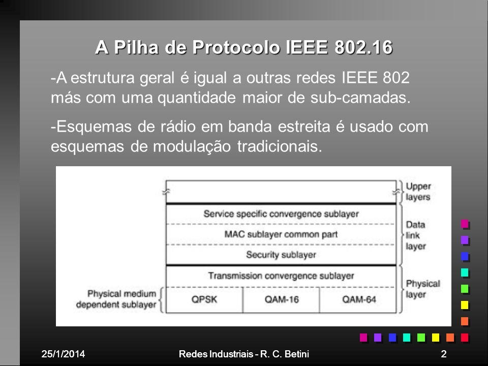 25/1/2014Redes Industriais - R. C. Betini225/1/2014Redes Industriais - R. C. Betini2 A Pilha de Protocolo IEEE 802.16 -A estrutura geral é igual a out