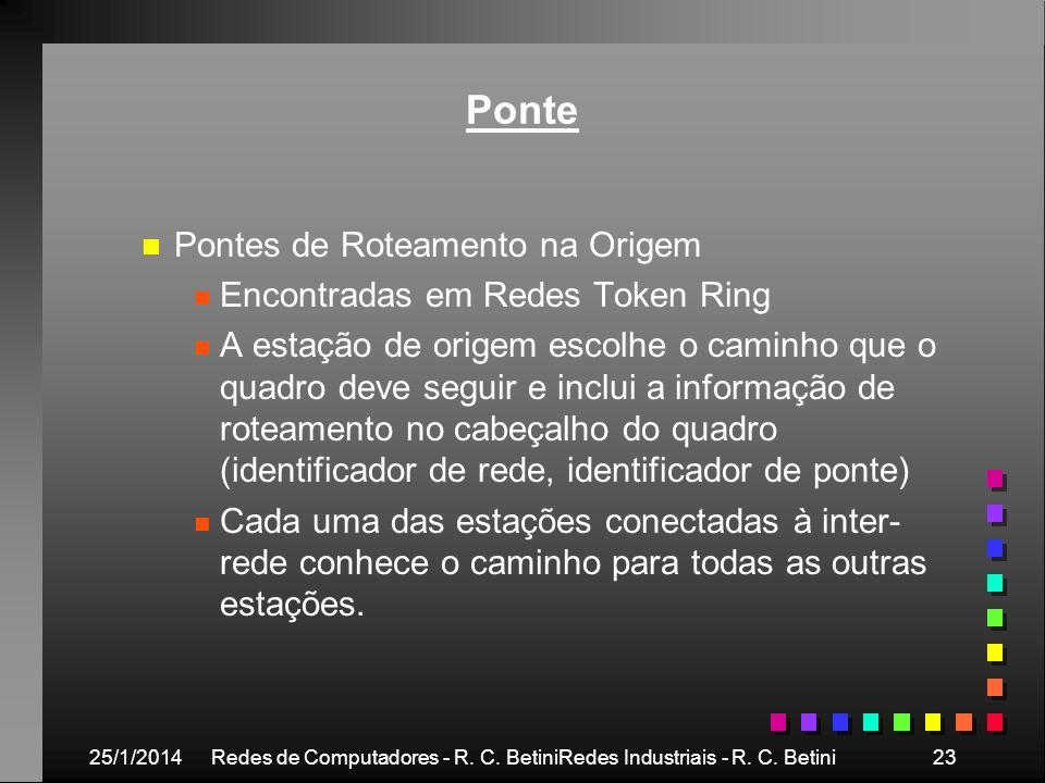 25/1/2014Redes de Computadores - R. C. BetiniRedes Industriais - R. C. Betini23 Ponte n n Pontes de Roteamento na Origem n n Encontradas em Redes Toke