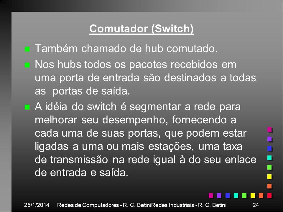 25/1/2014Redes de Computadores - R. C. BetiniRedes Industriais - R. C. Betini24 Comutador (Switch) n n Também chamado de hub comutado. n n Nos hubs to