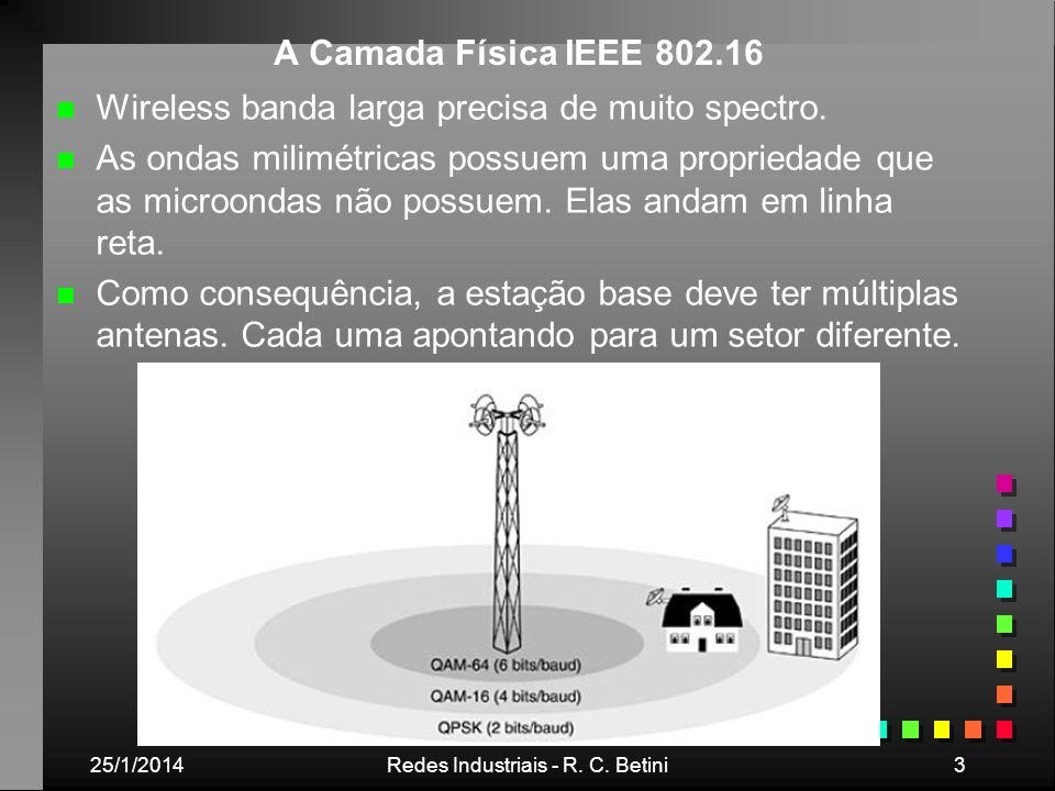 25/1/2014Redes Industriais - R. C. Betini3 A Camada Física IEEE 802.16 n n Wireless banda larga precisa de muito spectro. n n As ondas milimétricas po