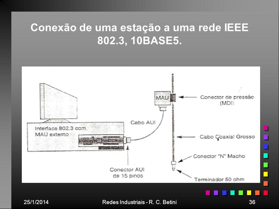 25/1/2014Redes Industriais - R. C. Betini36 Conexão de uma estação a uma rede IEEE 802.3, 10BASE5.