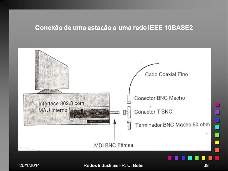25/1/2014Redes Industriais - R. C. Betini38 Conexão de uma estação a uma rede IEEE 10BASE2