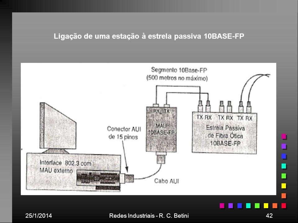 25/1/2014Redes Industriais - R. C. Betini42 Ligação de uma estação à estrela passiva 10BASE-FP