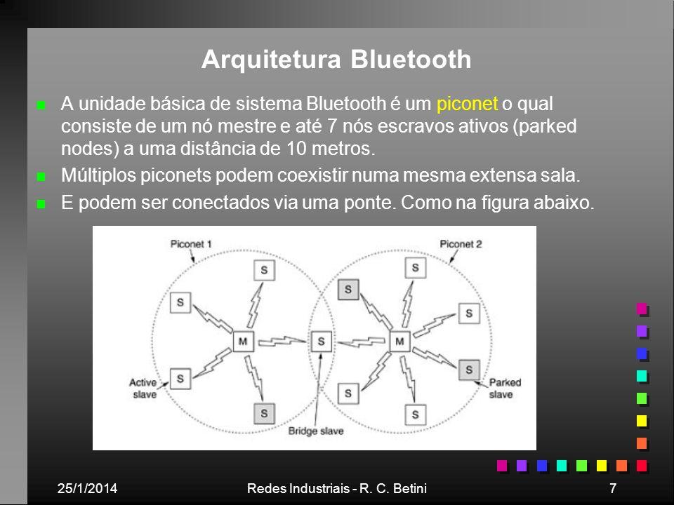 25/1/2014Redes Industriais - R. C. Betini7 Arquitetura Bluetooth n n A unidade básica de sistema Bluetooth é um piconet o qual consiste de um nó mestr