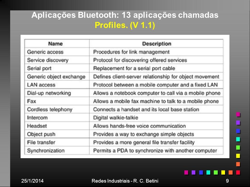 25/1/2014Redes Industriais - R. C. Betini9 Aplicações Bluetooth: 13 aplicações chamadas Profiles. (V 1.1)