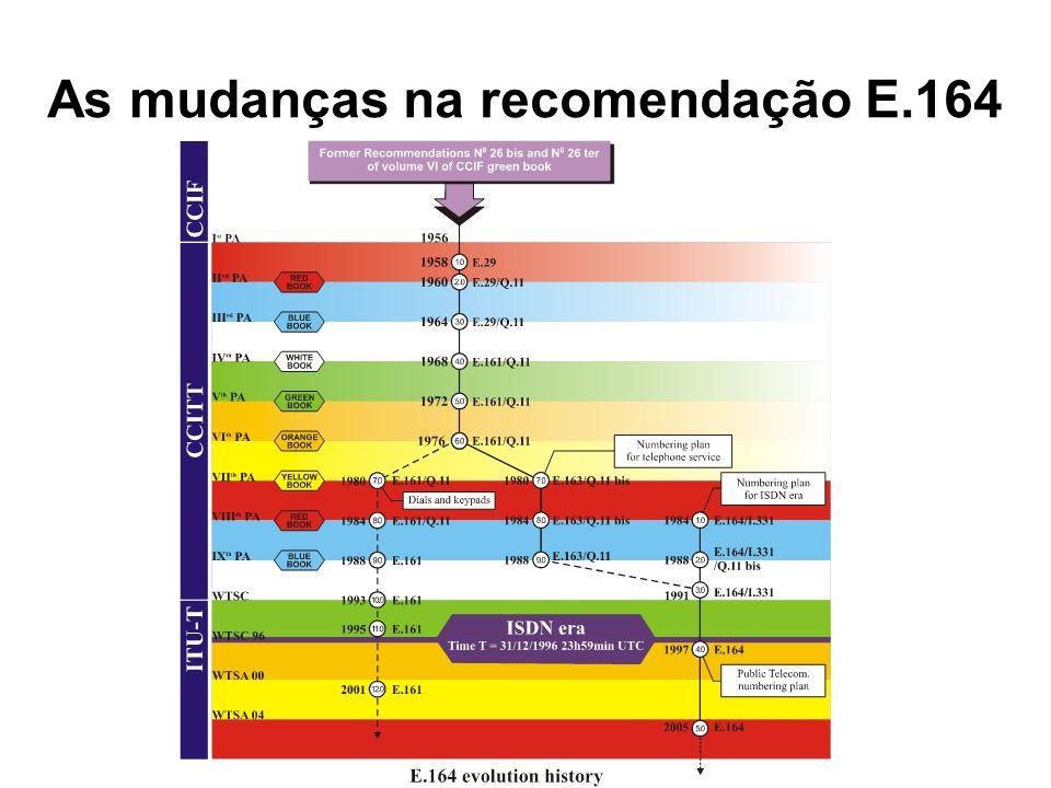 As mudanças na recomendação E.164