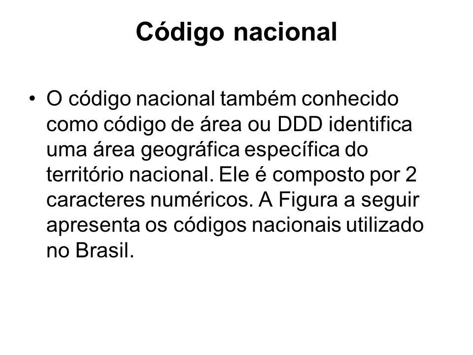 Código nacional O código nacional também conhecido como código de área ou DDD identifica uma área geográfica específica do território nacional. Ele é