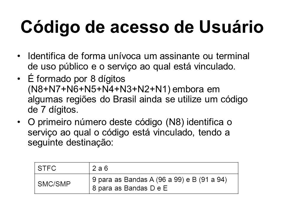 Código de acesso de Usuário Identifica de forma unívoca um assinante ou terminal de uso público e o serviço ao qual está vinculado. É formado por 8 dí