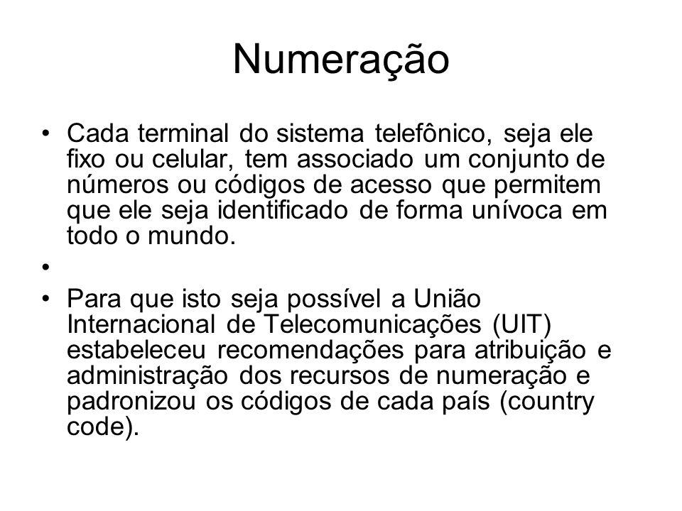 Numeração Cada terminal do sistema telefônico, seja ele fixo ou celular, tem associado um conjunto de números ou códigos de acesso que permitem que el