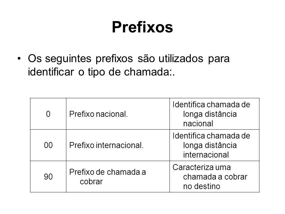 Prefixos Os seguintes prefixos são utilizados para identificar o tipo de chamada:. 0Prefixo nacional. Identifica chamada de longa distância nacional 0