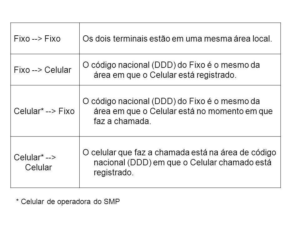 Fixo --> FixoOs dois terminais estão em uma mesma área local. Fixo --> Celular O código nacional (DDD) do Fixo é o mesmo da área em que o Celular está