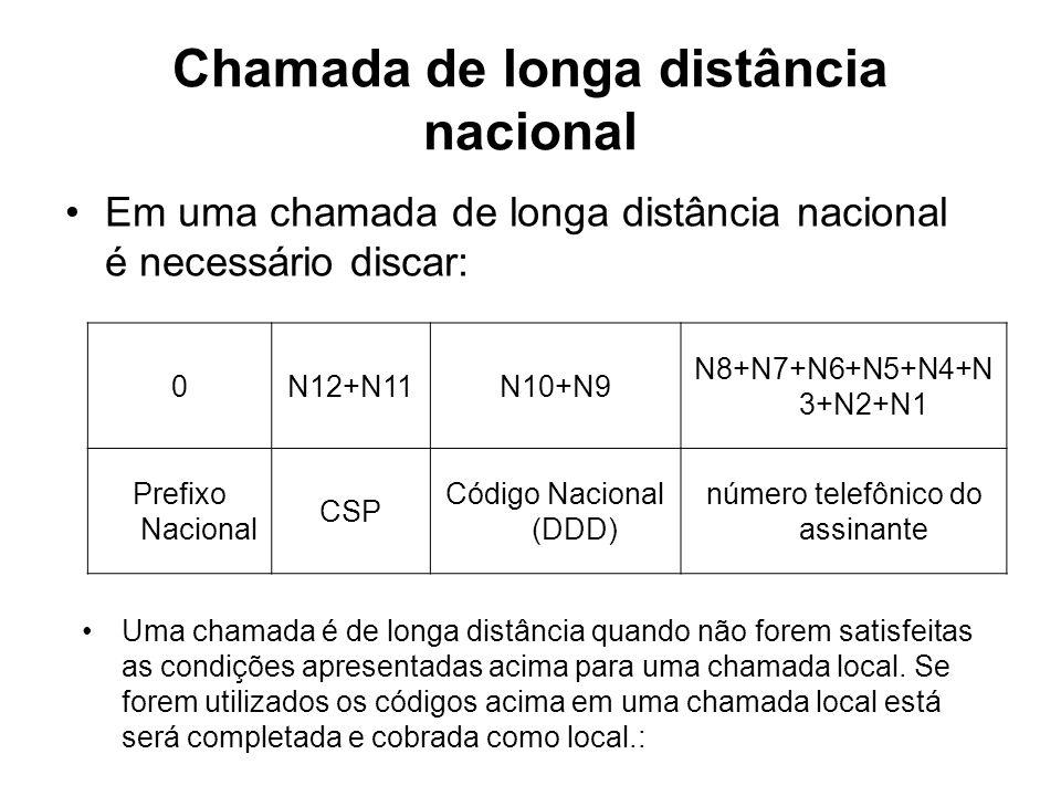 Chamada de longa distância nacional Em uma chamada de longa distância nacional é necessário discar: 0N12+N11N10+N9 N8+N7+N6+N5+N4+N 3+N2+N1 Prefixo Na