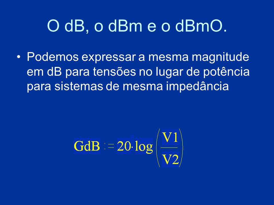 O dB, o dBm e o dBmO. Podemos expressar a mesma magnitude em dB para tensões no lugar de potência para sistemas de mesma impedância
