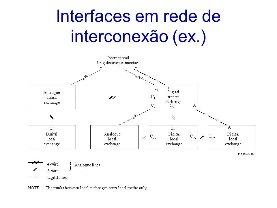 Interfaces em rede de interconexão (ex.)