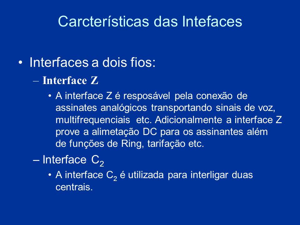 Carcterísticas das Intefaces Interfaces a dois fios: –Interface Z A interface Z é resposável pela conexão de assinates analógicos transportando sinais