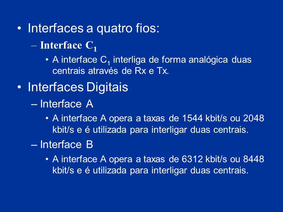 Interfaces a quatro fios: –Interface C 1 A interface C 1 interliga de forma analógica duas centrais através de Rx e Tx. Interfaces Digitais –Interface