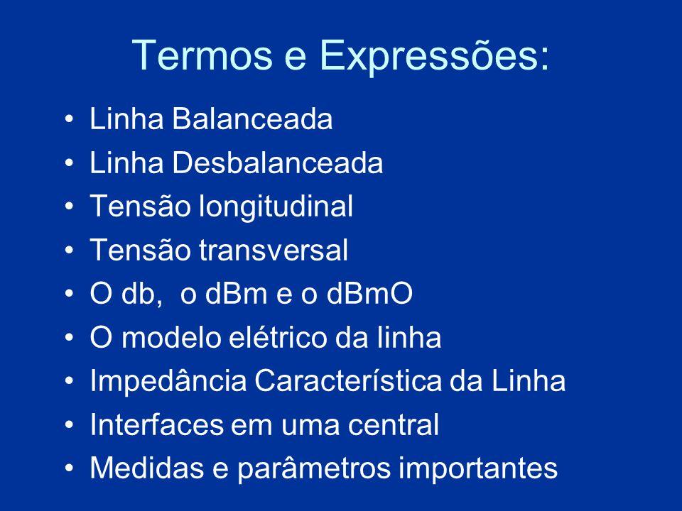 Termos e Expressões: Linha Balanceada Linha Desbalanceada Tensão longitudinal Tensão transversal O db, o dBm e o dBmO O modelo elétrico da linha Imped