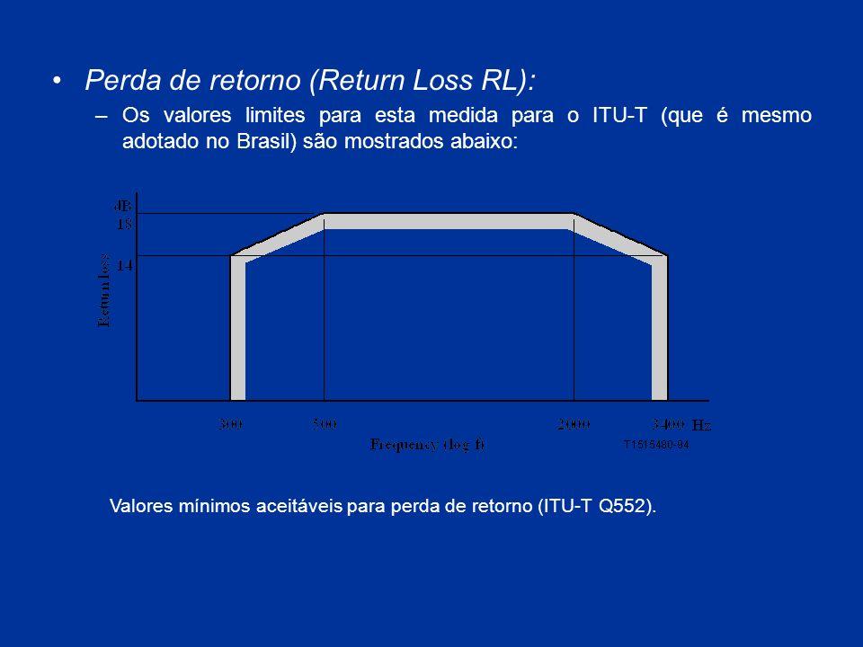 Perda de retorno (Return Loss RL): –Os valores limites para esta medida para o ITU-T (que é mesmo adotado no Brasil) são mostrados abaixo: Valores mín