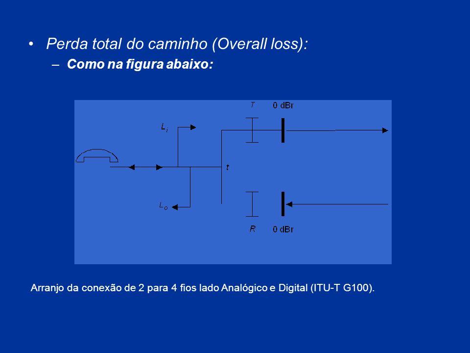 Perda total do caminho (Overall loss): –Como na figura abaixo: Arranjo da conexão de 2 para 4 fios lado Analógico e Digital (ITU-T G100).