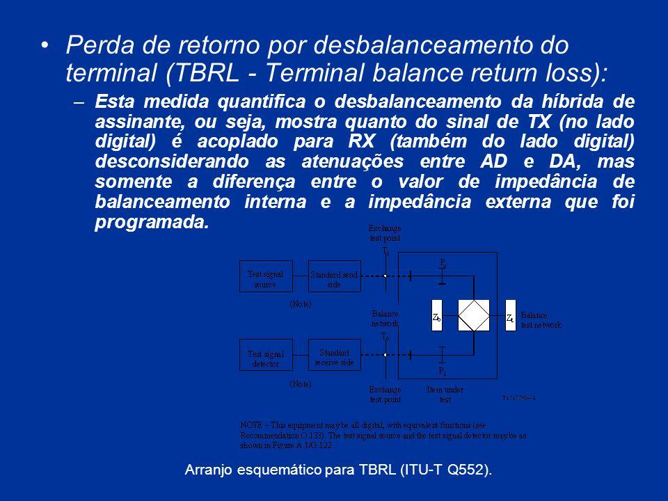 Perda de retorno por desbalanceamento do terminal (TBRL - Terminal balance return loss): –Esta medida quantifica o desbalanceamento da híbrida de assi