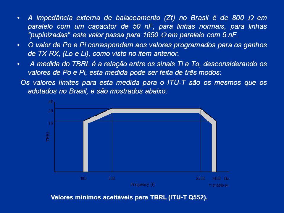 A impedância externa de balaceamento (Zt) no Brasil é de 800 em paralelo com um capacitor de 50 nF, para linhas normais, para linhas