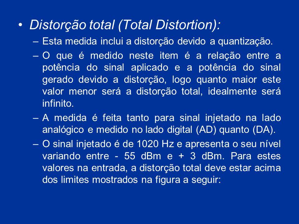 Distorção total (Total Distortion): –Esta medida inclui a distorção devido a quantização. –O que é medido neste item é a relação entre a potência do s