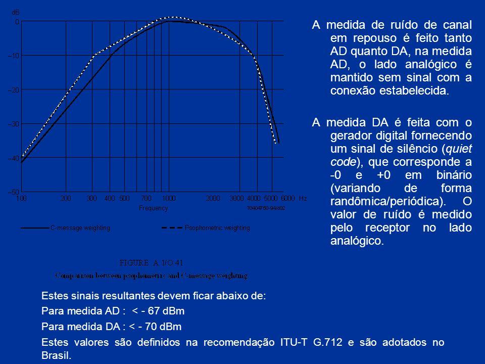 A medida de ruído de canal em repouso é feito tanto AD quanto DA, na medida AD, o lado analógico é mantido sem sinal com a conexão estabelecida. A med
