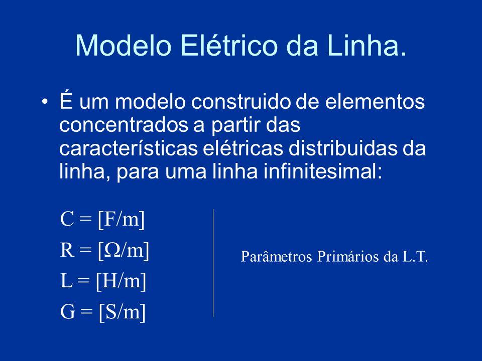 Modelo Elétrico da Linha. É um modelo construido de elementos concentrados a partir das características elétricas distribuidas da linha, para uma linh