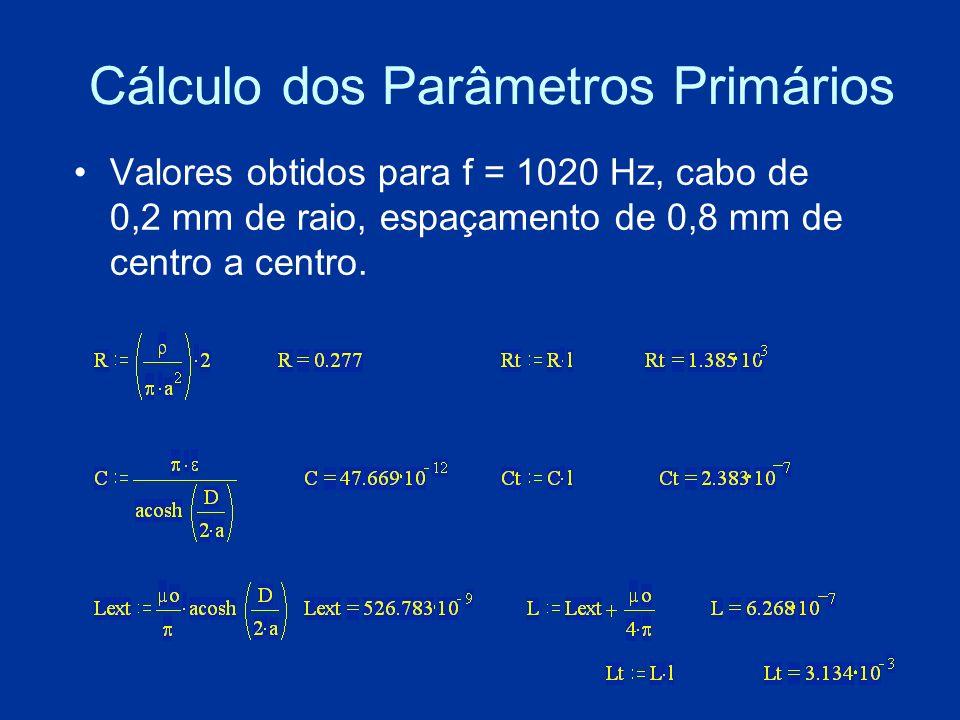 Cálculo dos Parâmetros Primários Valores obtidos para f = 1020 Hz, cabo de 0,2 mm de raio, espaçamento de 0,8 mm de centro a centro.