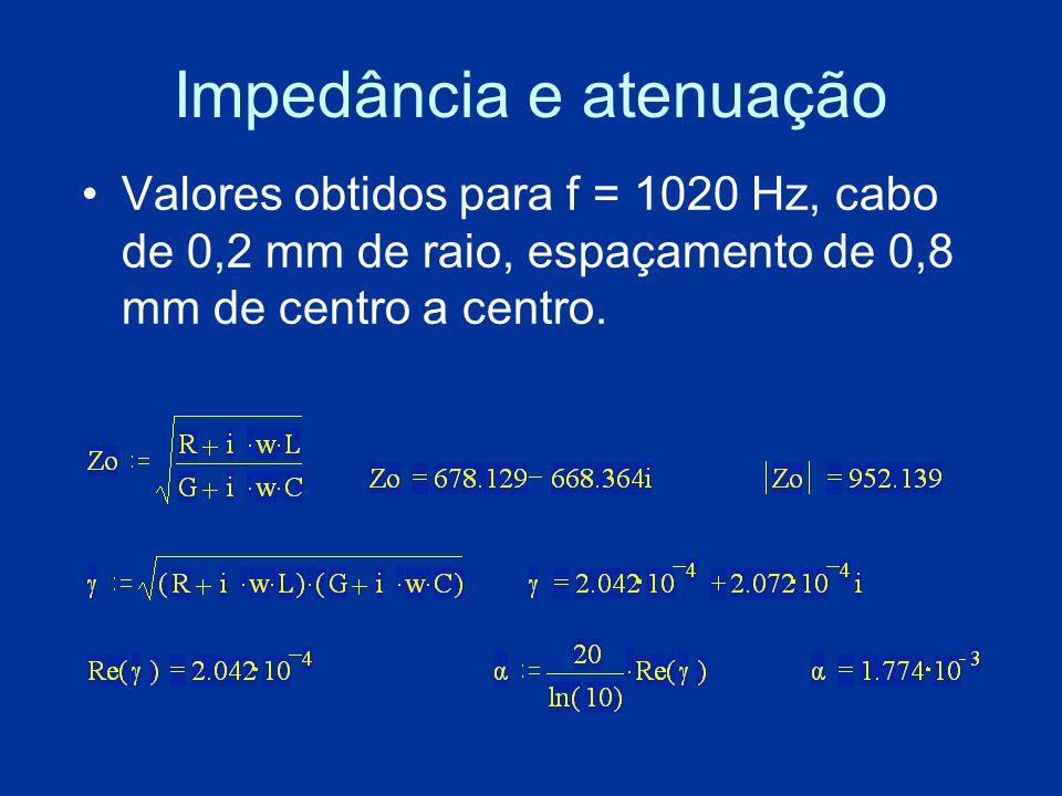 Impedância e atenuação Valores obtidos para f = 1020 Hz, cabo de 0,2 mm de raio, espaçamento de 0,8 mm de centro a centro.