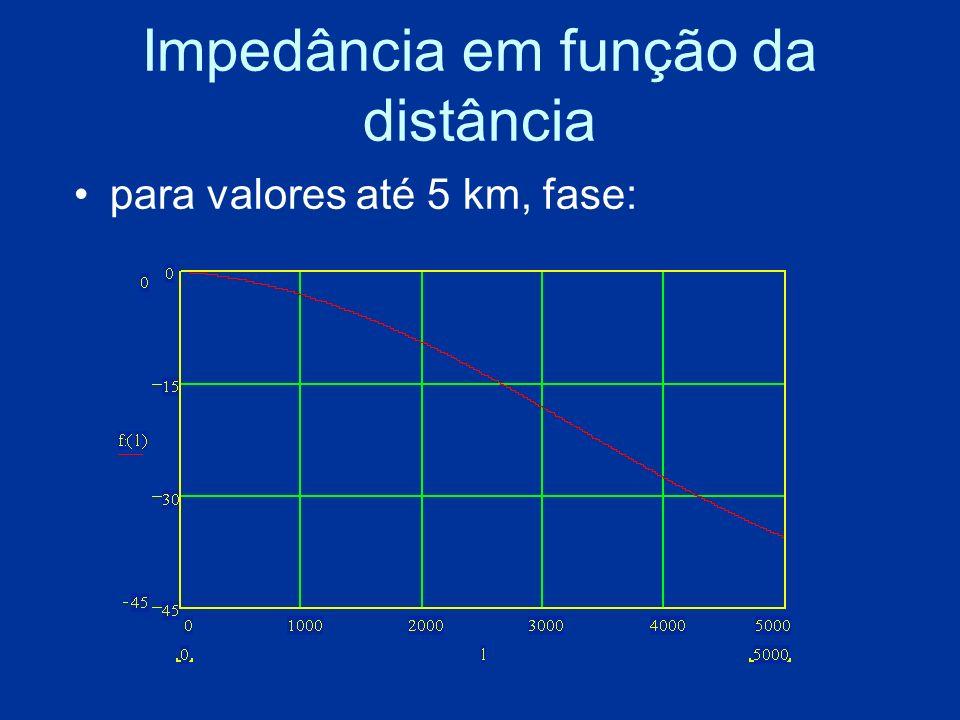 Impedância em função da distância para valores até 5 km, fase: