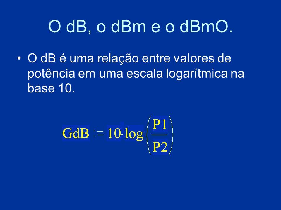 O dB, o dBm e o dBmO. O dB é uma relação entre valores de potência em uma escala logarítmica na base 10.