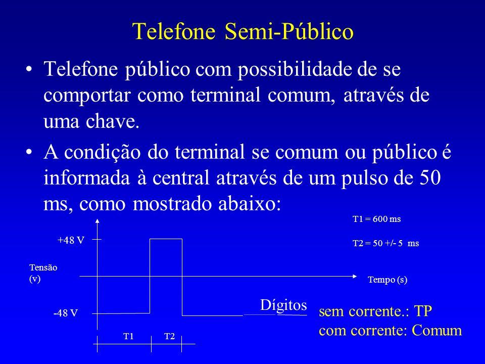 Telefone Semi-Público Telefone público com possibilidade de se comportar como terminal comum, através de uma chave. A condição do terminal se comum ou