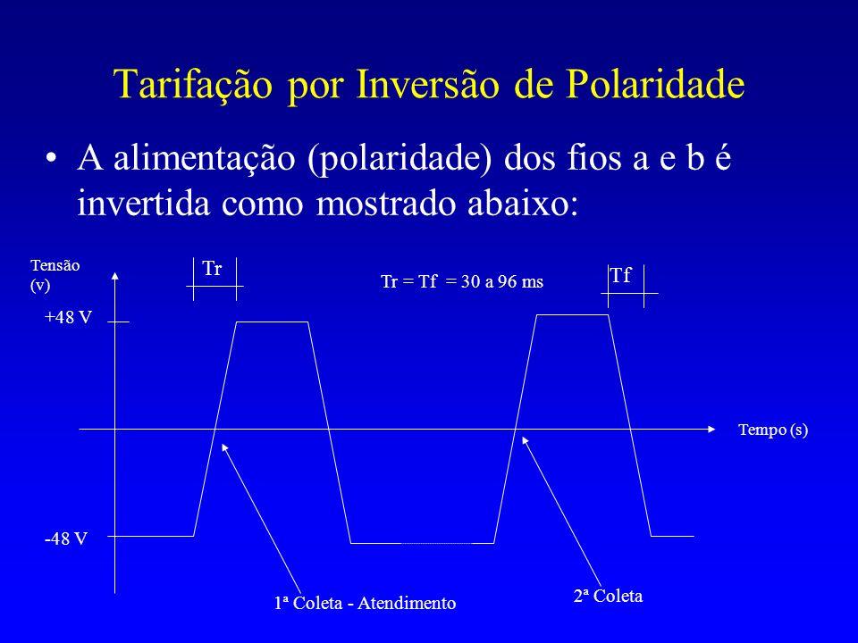 Tarifação por Inversão de Polaridade A alimentação (polaridade) dos fios a e b é invertida como mostrado abaixo: Tensão (v) Tempo (s) -48 V +48 V Tr 1