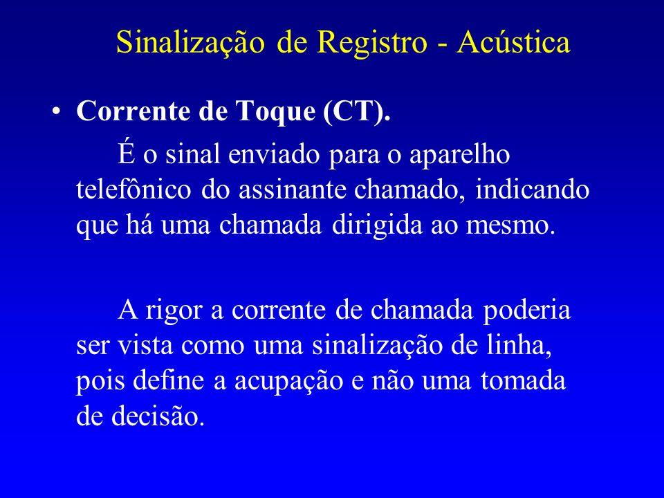 Sinalização de Registro - Acústica Corrente de Toque (CT). É o sinal enviado para o aparelho telefônico do assinante chamado, indicando que há uma cha