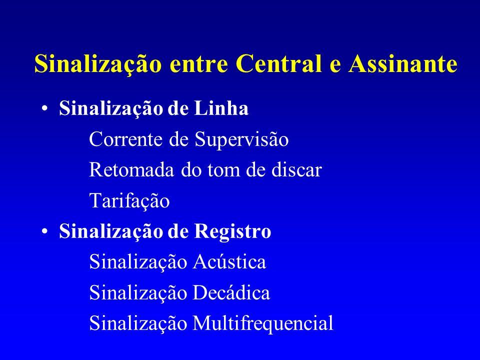 Sinalização entre Central e Assinante Sinalização de Linha Corrente de Supervisão Retomada do tom de discar Tarifação Sinalização de Registro Sinaliza