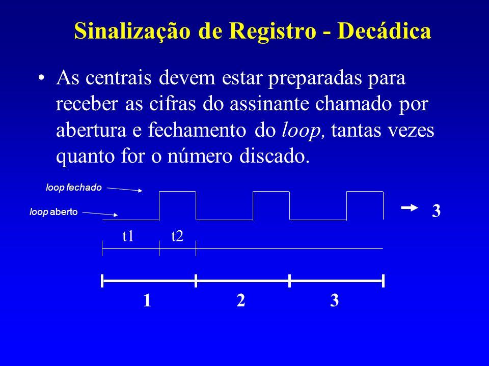Sinalização de Registro - Decádica As centrais devem estar preparadas para receber as cifras do assinante chamado por abertura e fechamento do loop, t