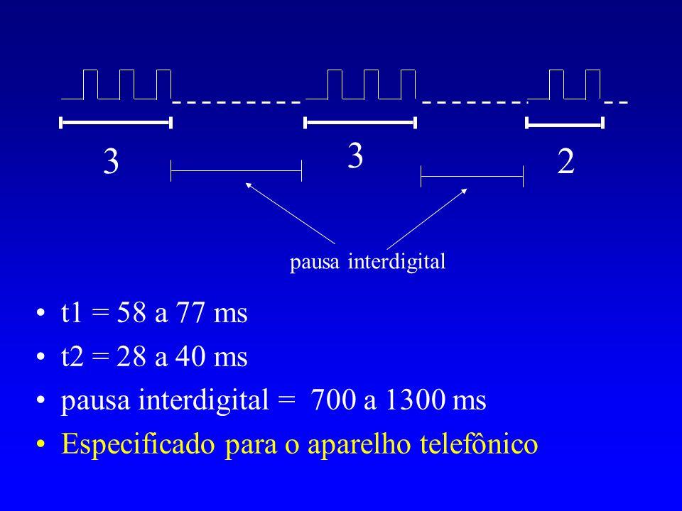 3 3 2 pausa interdigital t1 = 58 a 77 ms t2 = 28 a 40 ms pausa interdigital = 700 a 1300 ms Especificado para o aparelho telefônico