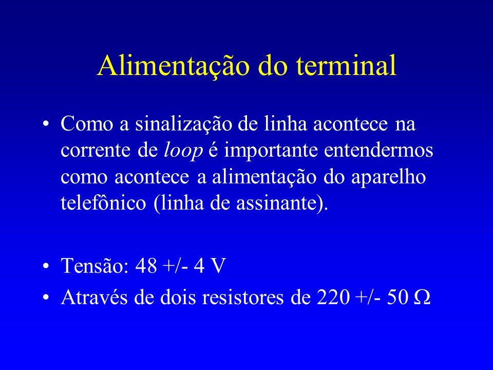 Sinalização de Linha - Corrente de Supervisão Corrente de Supervisão.
